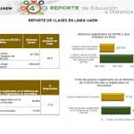 Culpa UAEMex incremento en cuotas a error del sistema