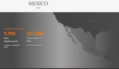 Expulsa violencia a 9 mil 700 mexicanos de sus hogares